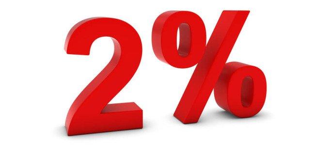 Rotes Symbol 2 Prozent auf weißem Grund - billiger Onlinekredit